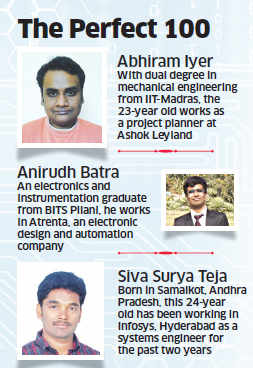 Three toppers who 'belled' CAT 2013 with 100 percentile score