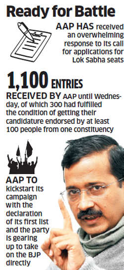 AAP's first Lok Sabha list to be short, but high-impact; Meera Sanyal, Mayank Gandhi & Ilyas Azmi among probables