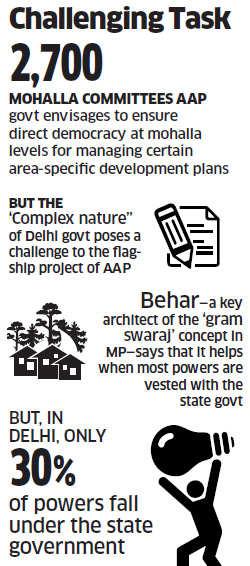 Mohalla Sabha Law: Very tough to set a deadline for the bill, says AAP's key adviser Sharad Chandra Behar