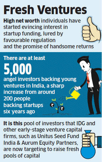 IDG Ventures India targets rupee fund from rich, sets trend