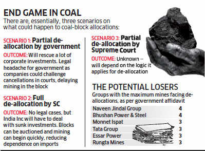 Fate of coal-block allocation: Outcome could be messy for India