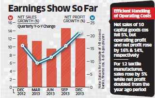 Q3 results: Non-IT firms report sombre growth, IT cos' performance a silver lining