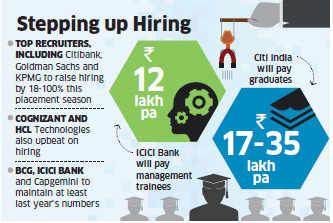 Top recruiters to step-up hiring at B-schools despite slowdown