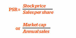 Analysing a company's fundamentals: Why price-to-sales ratio is important