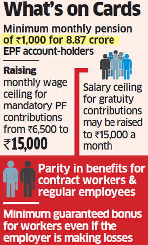 Election 2014: UPA to woo workers with new minimum wage, pro-staff PF & ESIC rules