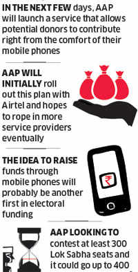 2014 Lok Sabha elections: AAP turns to crowdsourcing to raise funds