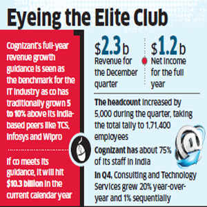 Cognizant Technology Solutions aims to reach $10-billion club