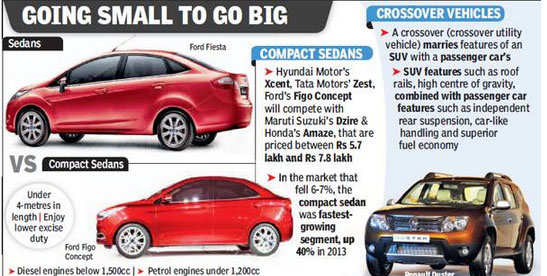 Auto Expo 2014: Lower prices make compacts the new big sellers