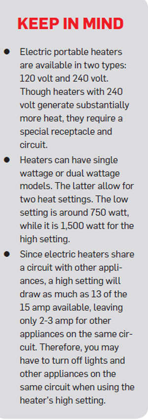 Different types of geysers and heaters to keep you warm