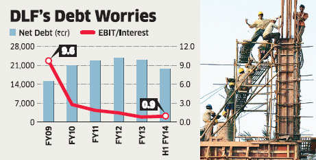 DLF may not gain much from stake sale in Aman Resorts