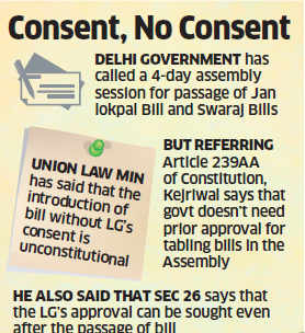 Arvind Kejriwal threatens to resign if Janlokpal bill is not passed