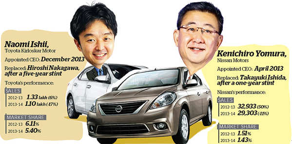 Slowdown in auto sector forces frequent changes in top management, shorter stints at the helm