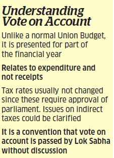 Vote on Account 2014: What to expect from FM P Chidambaram in interim budget