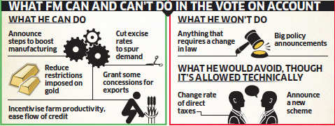 Vote on Account 2014: What little FM P Chidambaram can do