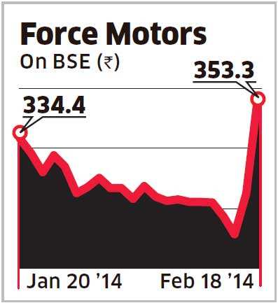 Force Motors' promoters increase stake as row with Bajajs ends