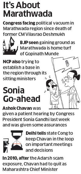 Ashok Chavan likely to contest Lok Sabha elections from Nanded
