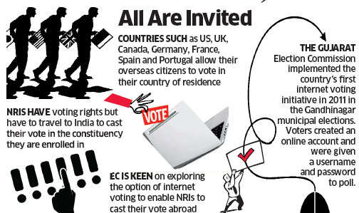 It could take Election Commission of India a year to make appropriate changes to the law and evolve a foolproof online voting arrangement.