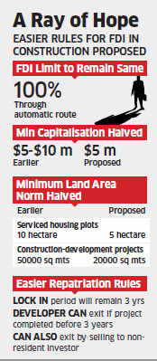 Government proposes relaxation of FDI norms in construction