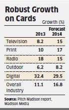 Lok Sabha polls to boost Indian advertising industry in 2014