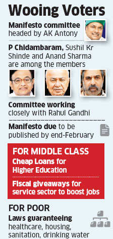 The four 'rights', senior Congress leaders working on the manifesto told ET, will be right to housing, right to healthcare, right to drinking water and right to sanitation.
