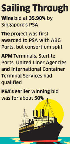 PSA International trumpedAdaniPorts &SEZto win a bid to construct and manage the much-delayedRs8,000-crore fourth container terminal at JNPT.
