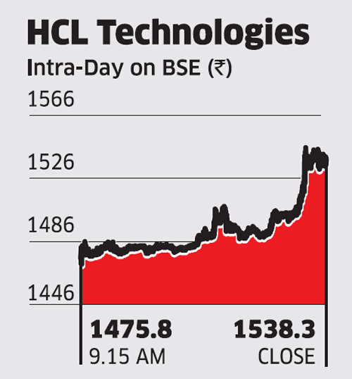 HCL denies report of founder Shiv Nadar seeking buyer for $10 bn stake