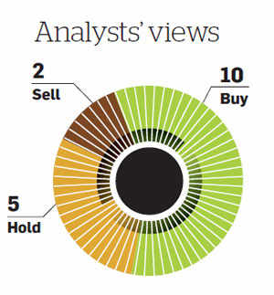 Berger Paints: With major capex out of way and better reach, it's a long-term bet
