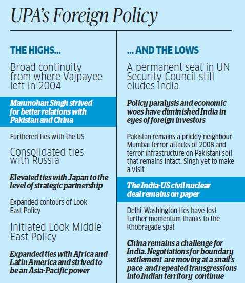 India's foreign policy: With landmark deals, Manmohan Singh government promised much, delivered little