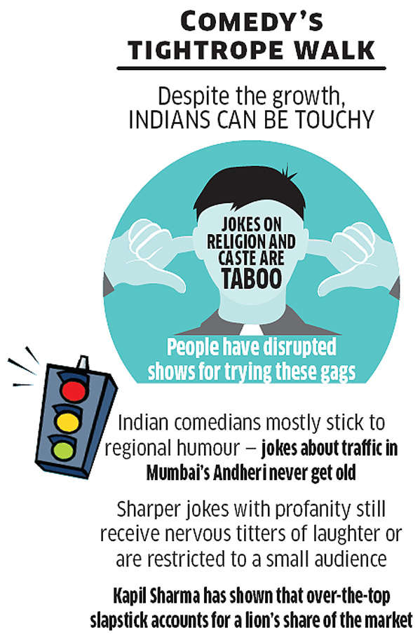 The comedy business boom: How comedians in India have learned to make big money