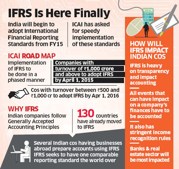 India to adopt global financial standards from April 2015