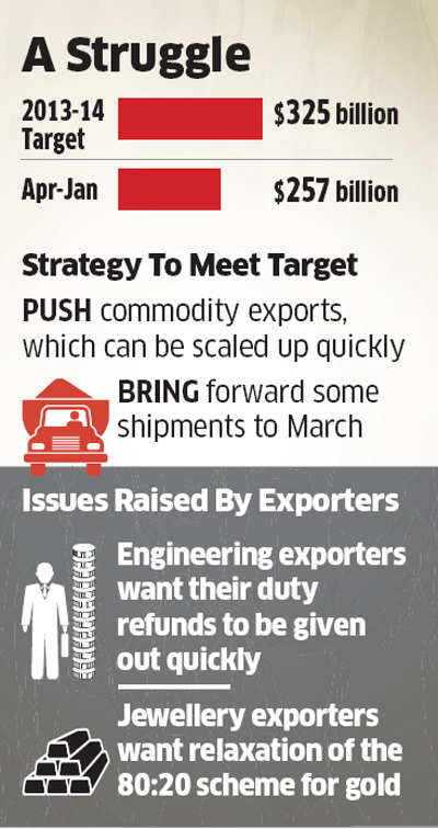 Government to boost commodity exports to meet target