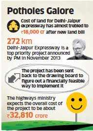 New land law: Cost for Delhi-Jaipur expressway jumps to Rs 32,810 crore