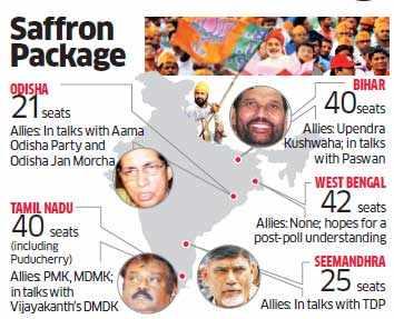 BJP fishing for allies in Tamil Nadu, Andhra Pradesh, Odisha
