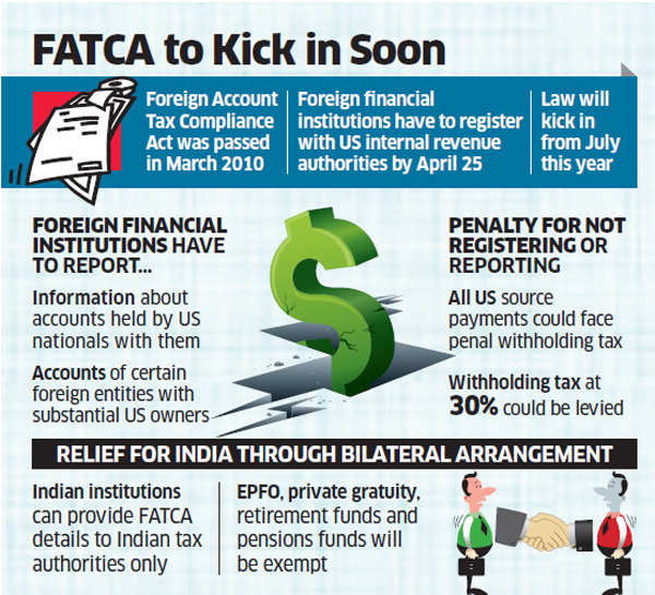 Indian companies to get relief from US reporting law; to provide details of dealings with American citizens only to local tax authorities