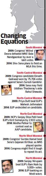 MNS and AAP can play a crucial role in the poll outcome in Mumbai