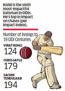 In Viv Richards' footsteps: Virat Kohli can be the king of cricket