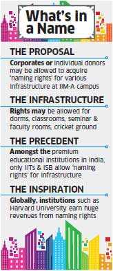 IIM-A to offer infrastructure naming rights at its campus to raise funds