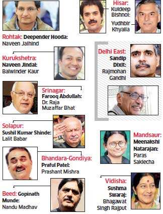 AAP announces unknown candidates against big politicians