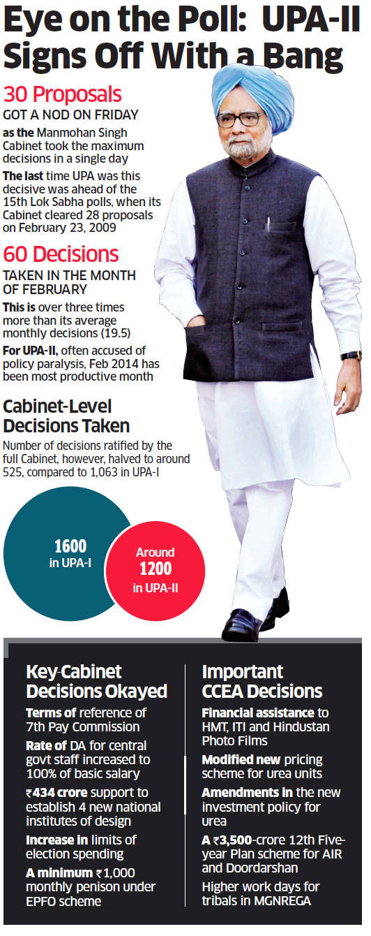 Govt tries to reach out to electorate ahead of Lok Sabha polls 2014, okays 30 proposals
