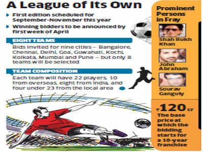 IMG-Reliance invites bids for IPL-style Soccer League; SRK, John Abraham, Sourav Ganguly express interest