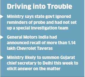 Gujarat government yet to probe GM over testing norm violations