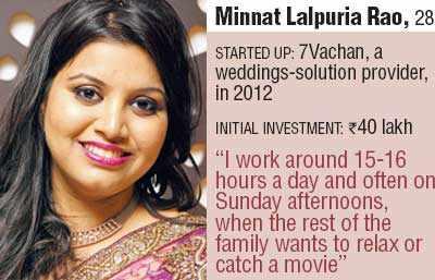 Women entrepreneurs flourish: Meet 4 young start-up divas determined to succeed