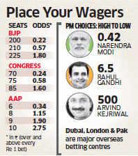Lok Sabha elections: Satta Bazaar bets on Narendra Modi for a win
