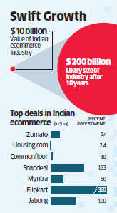 Quikr raises Rs 550 crore from group of investors led by Swedish investment company Kinnevik