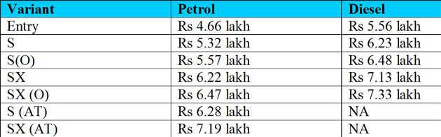Hyundai Xcent price
