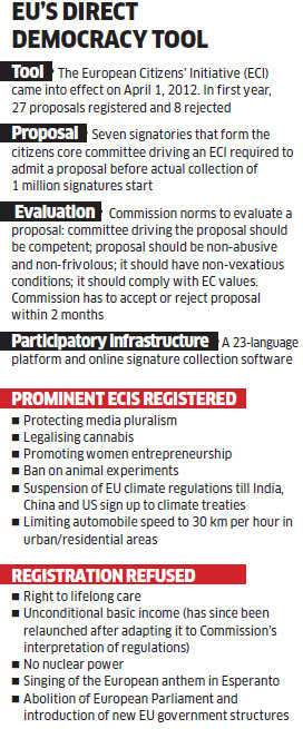 India's case for direct democracy? European Union shows the way to put citizens at the centre of decision-making
