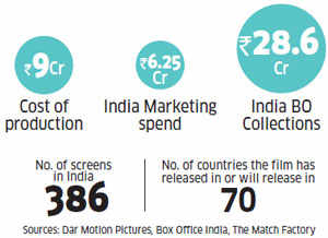 What The Lunchbox's worldwide success can teach Indian filmmakers