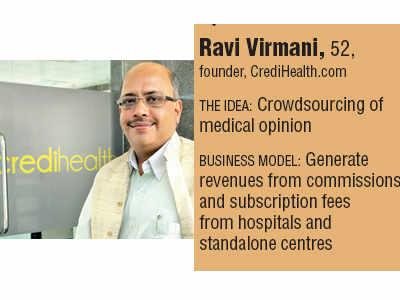 CrediHealth, Perfiniti, FolksVagn & Shaadi-e-Khaas: Four start-ups with innovative ideas