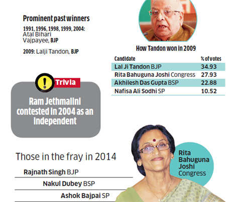 BJP's fourth list: Narendra Modi to contest from Varanasi, Rajnath Singh from Lucknow and Murli Manohar Joshi from Kanpur