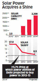 Solar Power: Cost of production dropped 60%; price to equal thermal power's in three years